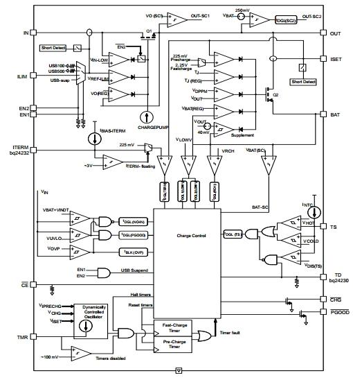 BQ24232, USB-совместимое